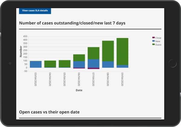 Coronavirus Dashboards Update Image 3