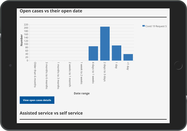 Coronavirus Dashboards Update Image 4